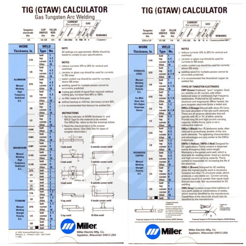 Tig Gtaw Welding Calculator Ebay
